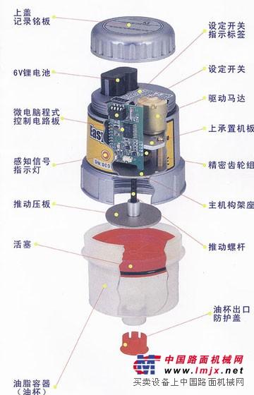 Easylube履带专用自动加脂机|自动加黄油装置|生产厂家