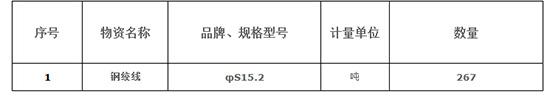 武深高速嘉通1-1标预应力钢绞线招标公告