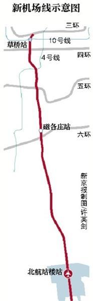 北京新机场线开通将实现半小时到达