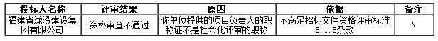 长泰枋洋水利枢纽工程城西公寓式安置点建设工程Ⅱ标段中标候选人2016-05-27