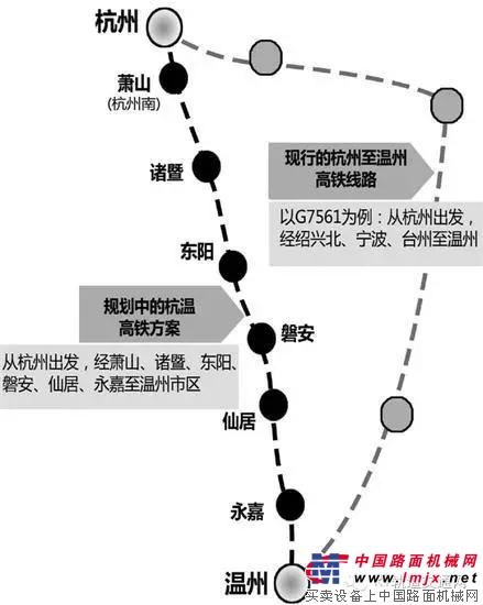 一期新建温州至义乌段高铁