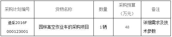 江西省南昌市进贤县园林高空作业车的采购项目电子化公开招标二次公告