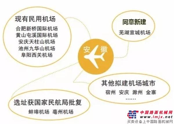 蚌埠将新建图纸零件芜宣机场、安徽机场及亳三个机场模凸图片