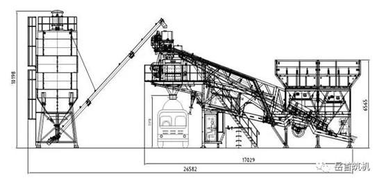 岳首®YHZS系列移动式混凝土搅拌站广泛应用于国内外工程