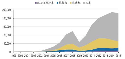 2017年日本工程机械行业发展启示分析