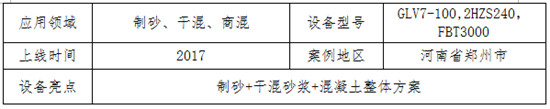 【工地报告】打好产业组合拳,郑州经纬掘金高端建材产业