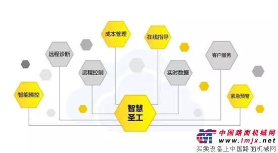 """高远圣工""""黄金甲""""荣耀系列助力""""一带一路""""新疆交通建设"""