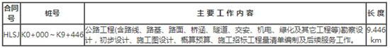 会宁至老君坡(宁�界)�速公路工程�察设计招标
