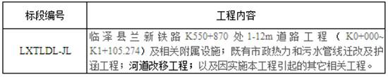 临泽县兰新铁路K550+870处下穿沙河铁路桥道路工程施工监理(第二次)招标公告