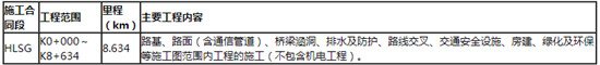 【甘肃】会宁至老君坡(宁甘界)高速公路工程施工招标公告