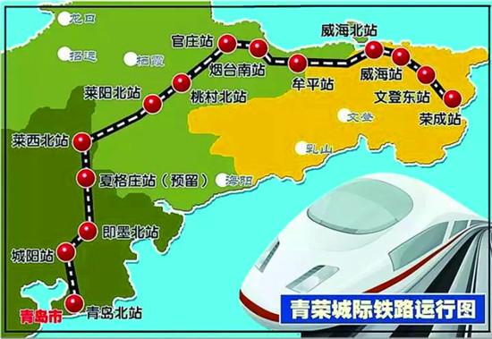 青岛至廊坊高铁