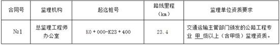 S210来宾至凤凰公路(柳州至来宾工业大道一期工程)土建工程施工监理招标公告