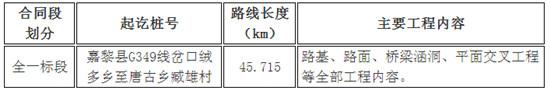 省道S303线�黎县绒多乡至林周县唐古乡公路改建工程施工招标公告