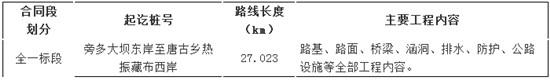 【西藏】林周县唐古乡至旁多乡公路改建工程施工招标公告