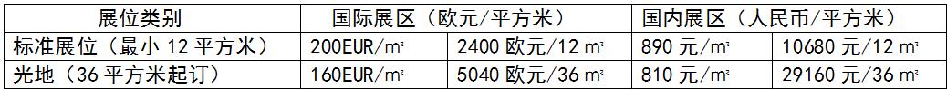 2018中国(成都)国际供应链与物流技术及装备博览会