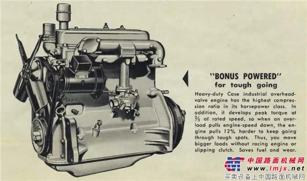 当然也包括那台凯斯 g148发动机,这台4冲程汽油发动机能在1750rpm图片