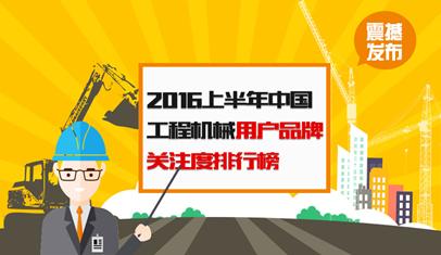 2016上半年中国工程机械用户品牌关注度排行榜震撼发布