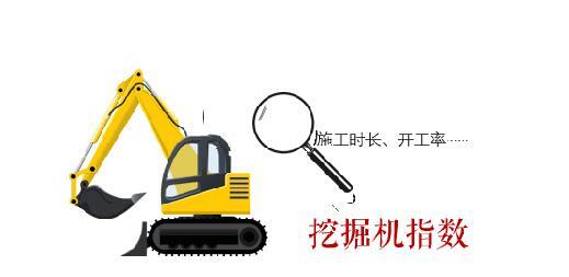挖掘机指数