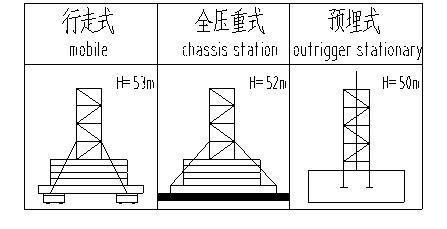 鸿达QTZ160 6516 塔式起重机参数 -鸿达 HONGDA 塔式起重机参数