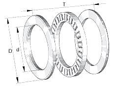 德国INA轴承RTL20推力圆柱滚子轴承