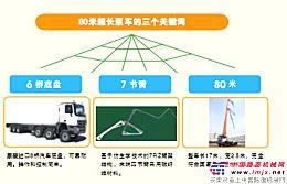 中联重科80米系列碳纤维泵车产品亮点