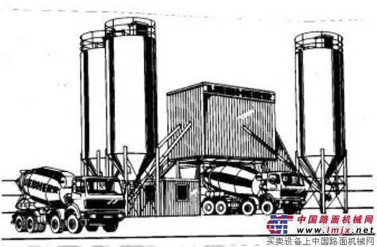 利勃海尔机械(徐州)成功交付一台Betomix3.0A-R/DW 搅拌站