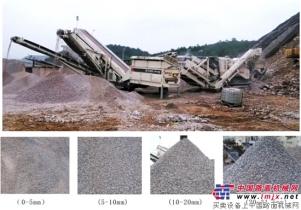 特雷克斯南方路机移动破碎生产线再次入驻贵州贵阳