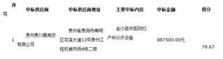 金沙县中医院妇产科诊疗设备中标公告2016-05-13