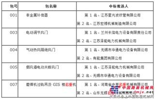 中国神华国际工程有限公司磨煤机过轨吊及起重机等采购中标候选人公示2016-05-13