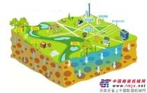 恒兴助力海绵城市建设研发高端透水砖生产线