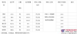 新建成都至贵阳铁路乐山至贵阳段工程CGZQSG-11标自购物资(第六批次)采购招标