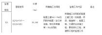 福建省三明市莆炎高速公路明溪城关至枫溪段施工监理招标公告