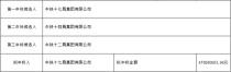 重庆轨道交通6号线支线二期设计起点~清溪河站(含)土建结构工程中标公示