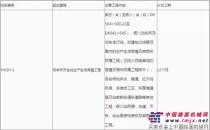 新建银西铁路银川至吴忠客专工程第四批施工总价承包中标公示