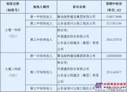 青岛新机场高速公路(一期工程先期实施段)主体工程施工评标结果公示