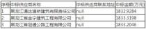 明水县公路工程建设指挥部明水县通县乡公路改扩建工程育林至战家沟段建设项目中标公告