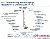 德国宝峨RTG多功能钻机视频介绍,综合管廊钢板桩施工的高效设备