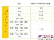 中国环保税征收税额确定,1.2-14元/污染当量,1月1日起实施