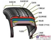 搅拌车维修 混凝土搅拌车轮胎破怎么办