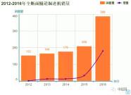国产盾构机稳占80%市场份额,超大直径盾构发展迅猛