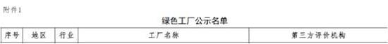 """山东临工成功入选国家工信部绿色制造示范名单并荣获""""绿色工厂""""称号"""