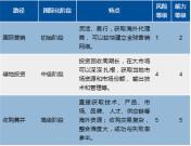柳工董事长曾光安:中国制造业国际化的四条路径