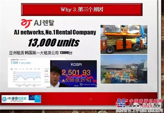 星邦十周年庆专题 | 韩国高空作业平台市场初现激烈竞争