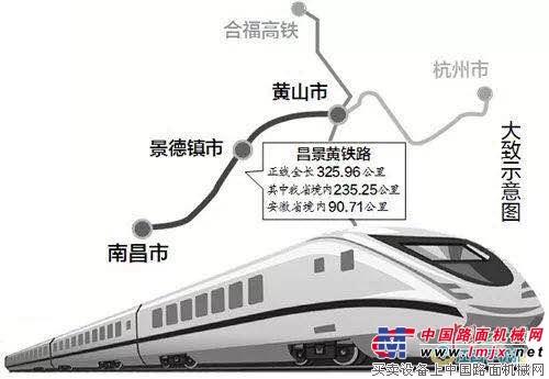 昌景黄铁路计划7月开工