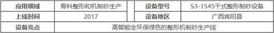 南方路机S3干式整形制砂设备在广西华润的应用