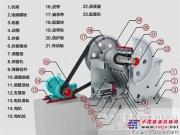 矿山机械设备维护管理应注意哪些问题
