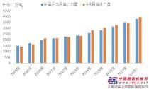 中国4月原油进口量创十年同期最高纪录