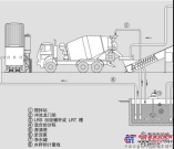 利勃海尔LRS708型螺旋式混凝土回收站现已引入中国