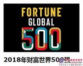 陕煤集团历史性进入世界500强前300位