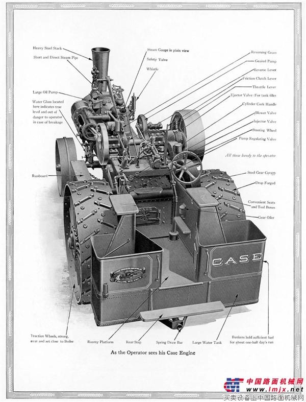 王者之心:凯斯与内燃机 始于1842的世界专家:凯斯 高温、